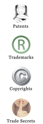 patents, trademarks, copyrights, trade secrets, intellectual property